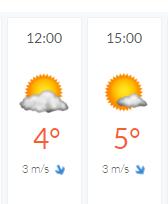 Vädret Påskmarknad 20 mars
